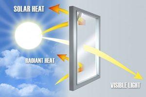Những ưu điểm của sơn kính chống nóng