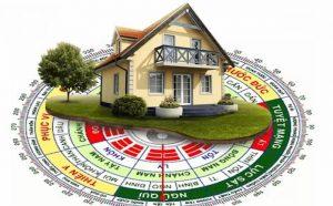 Phong thủy nhà ở là gì? Xây nhà có cần xem hướng theo tuổi không ?